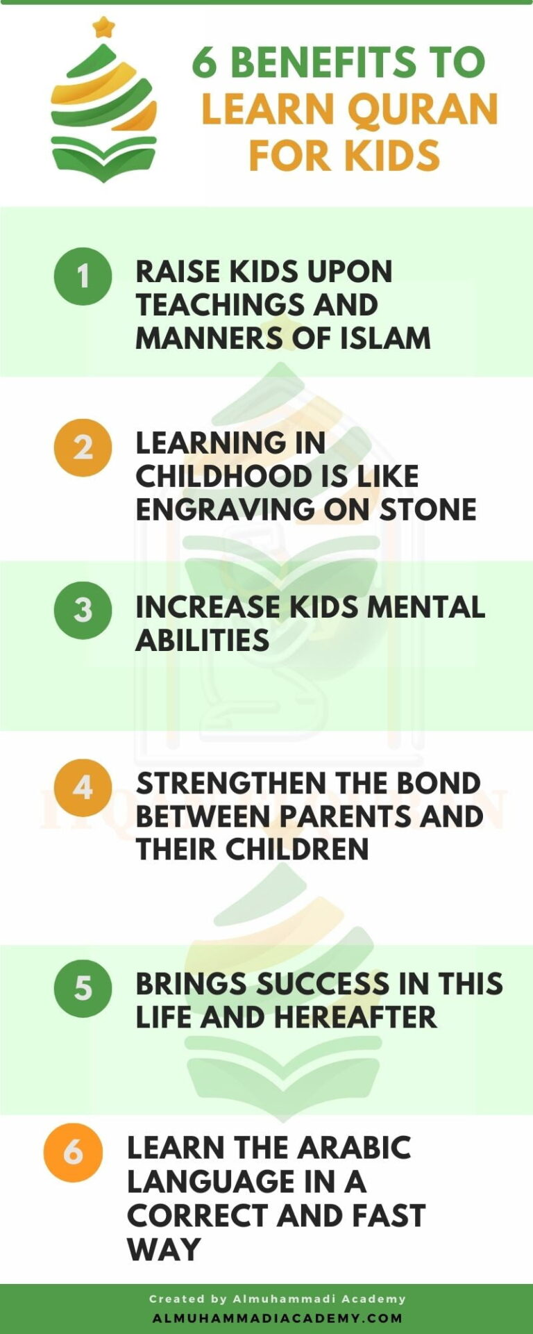 6 Benefits of Learn Quran for Kids (infographic) - Almuhammadi Academy