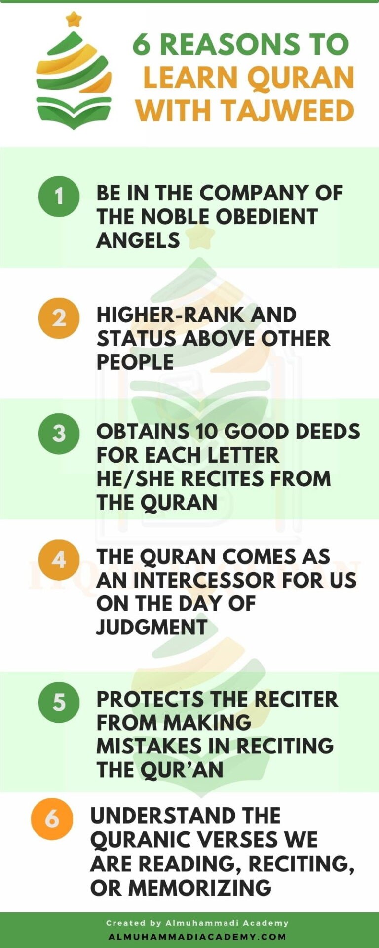 6 Reasons to Learn Quran with Tajweed (infographic by Almuhammadi Academy)