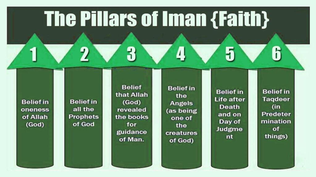 The 6 Pillars of Iman in Islam (infographic) - Almuhammadi Academy