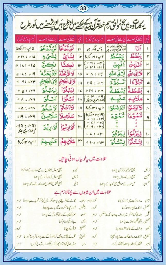 Noorani Qaida Page 33 – Lesson 17